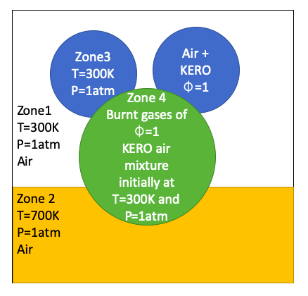 Scheme of the solution